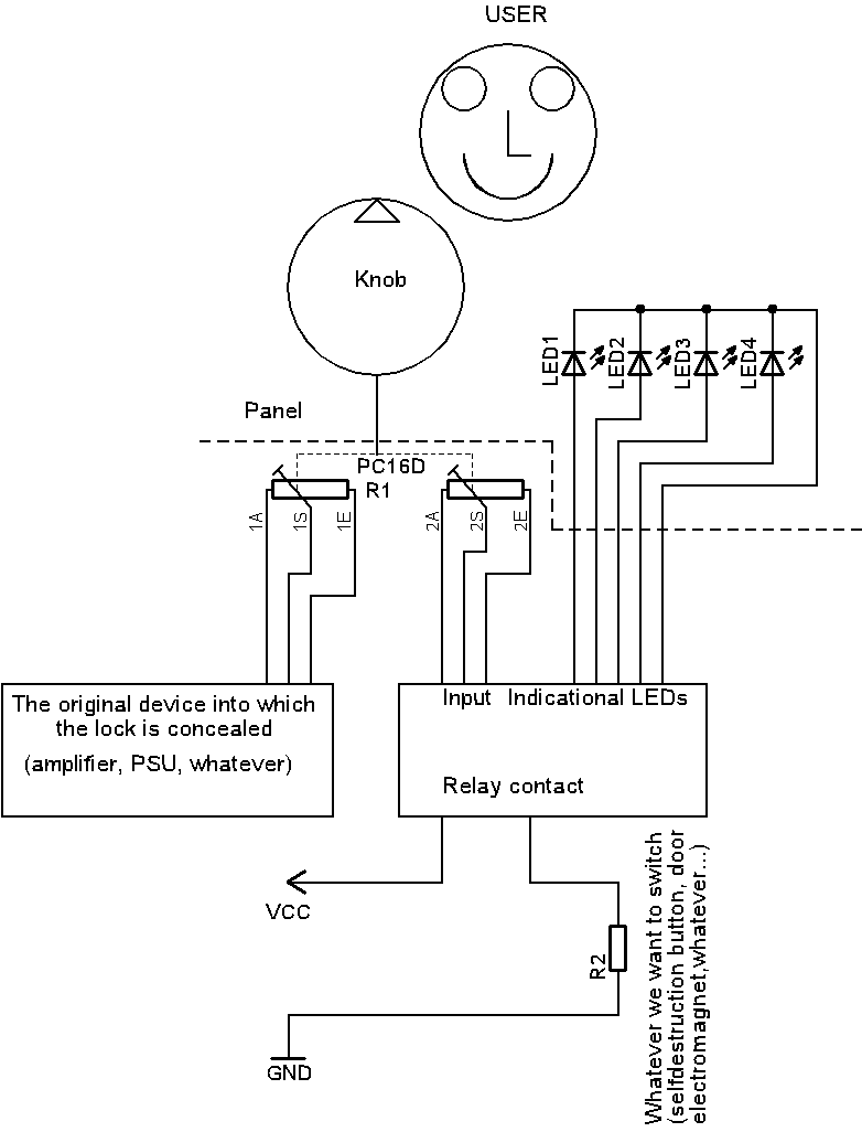 block_schematic
