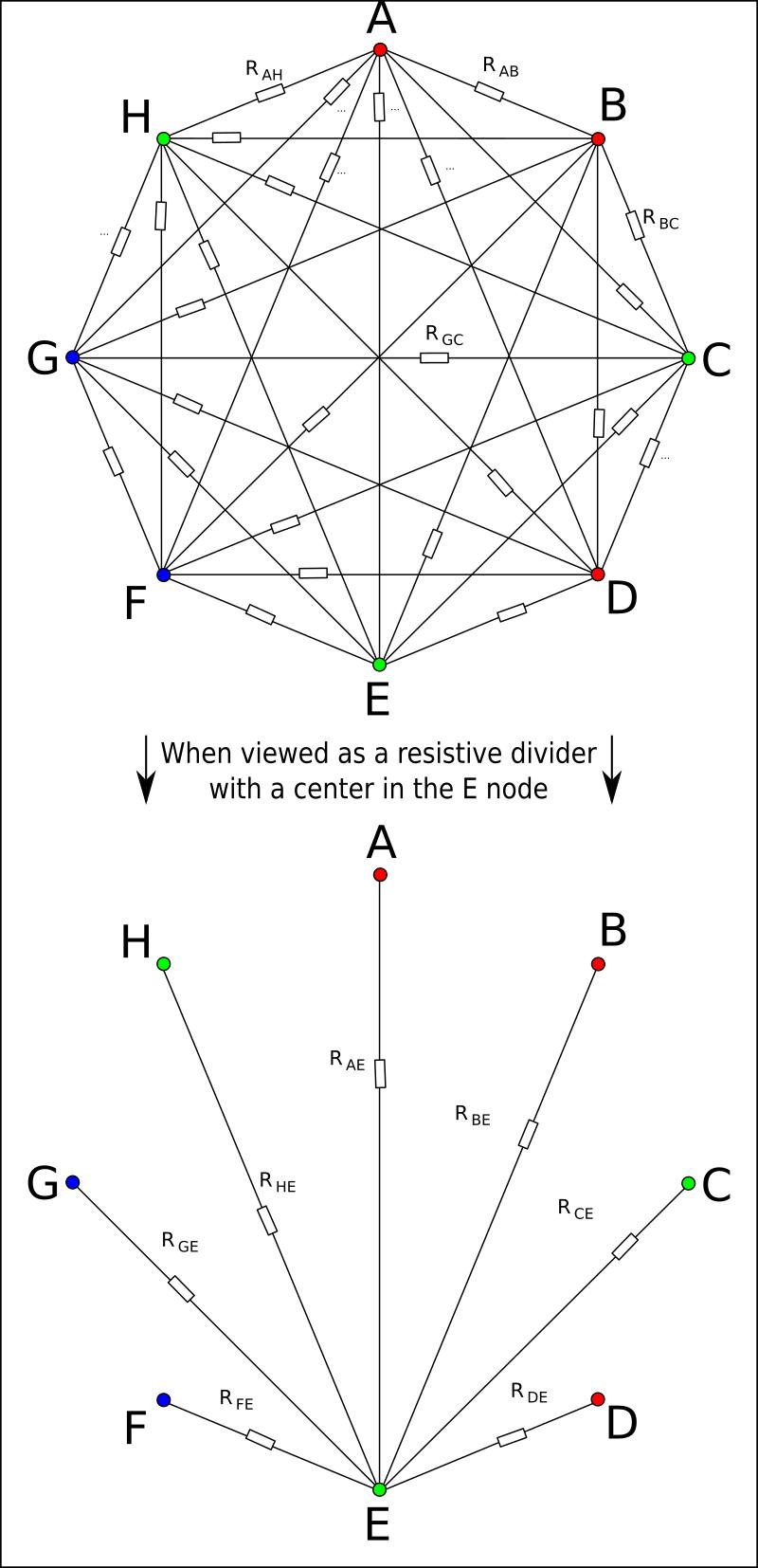new method for measuring lots of resistors using very few